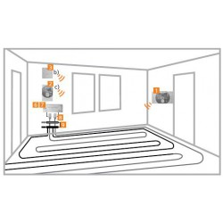 Набор для индивидуального комнатного регулирования Тёплый пол