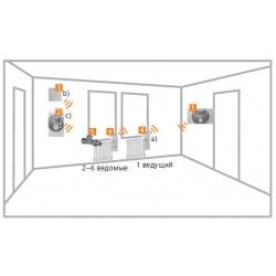 Радиаторы - набор для индивидуального комнатного регулирования (Synco living)