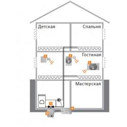 Отопление 1 зона, Зональное регулирование системы отопления
