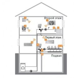 Отопление - 2 зоны, Зональное регулирование системы отопления