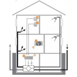 Управление вентустановками, системой автоматизации домов и коттеджей Synco living Siemens