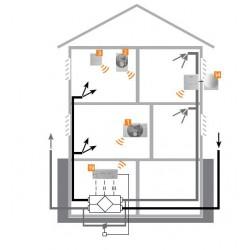 Ночное проветривание, системой автоматизации домов и коттеджей Synco living Siemens