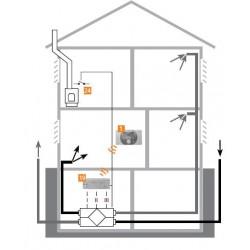 Управление дымоходом - функция управления вентустановкой в доме, коттедже