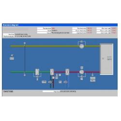 ACS715, Программа диспетчеризации